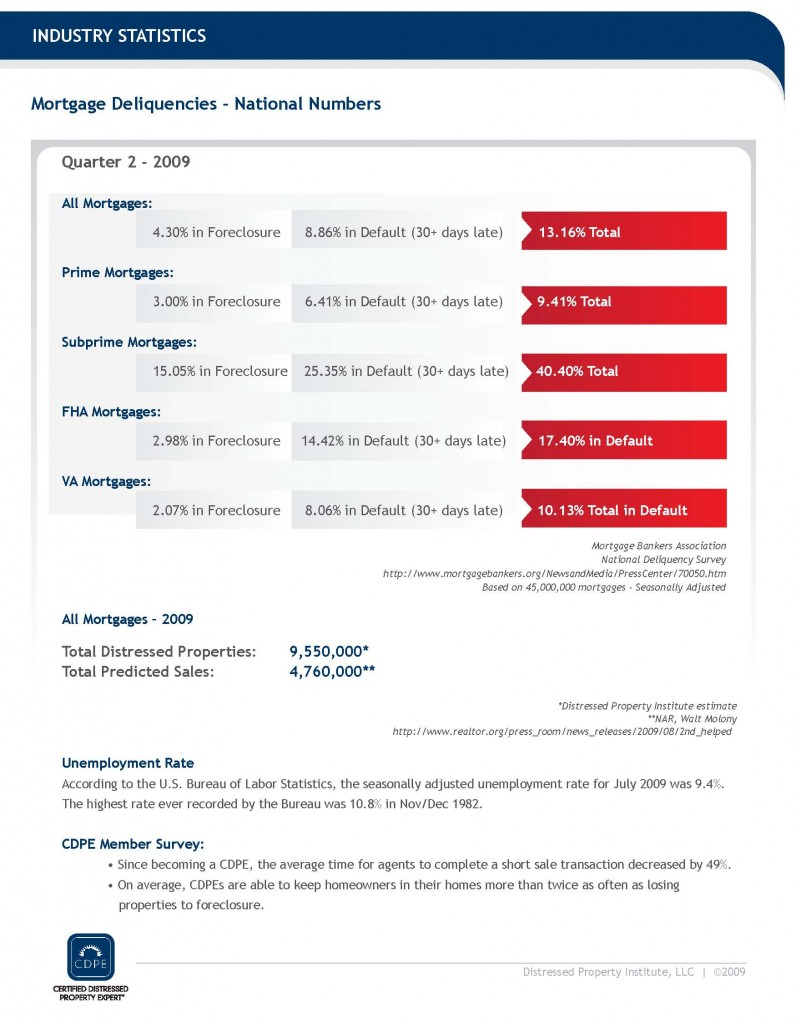 090824Industry-Statistics
